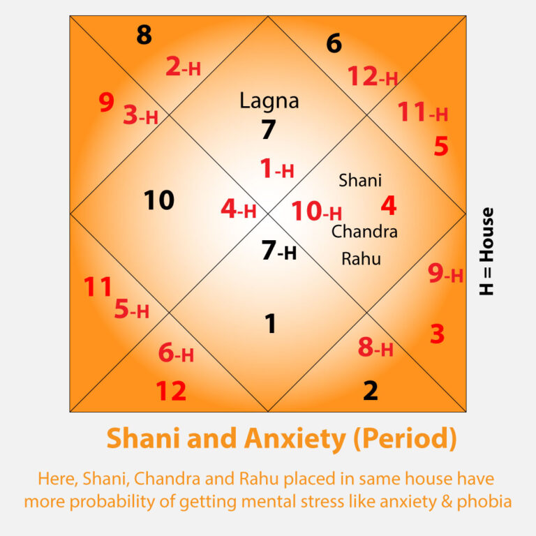 Shani-and-Anxiety